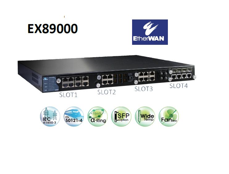 EX89000 SERİSİ 24-port 10/100BASE-TX/FX/BX v...
